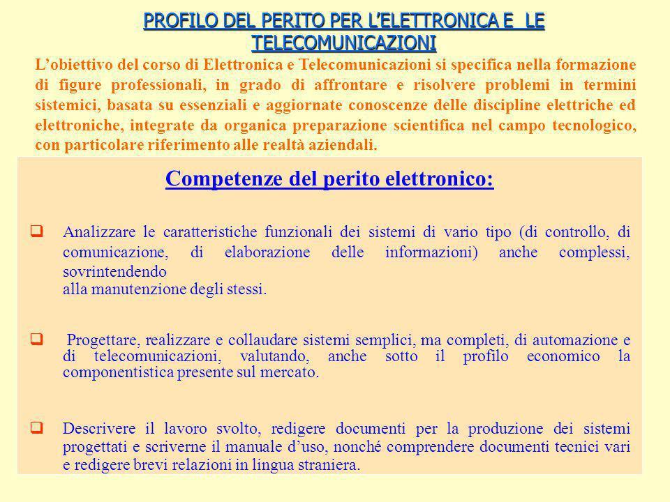 Competenze del perito elettronico: