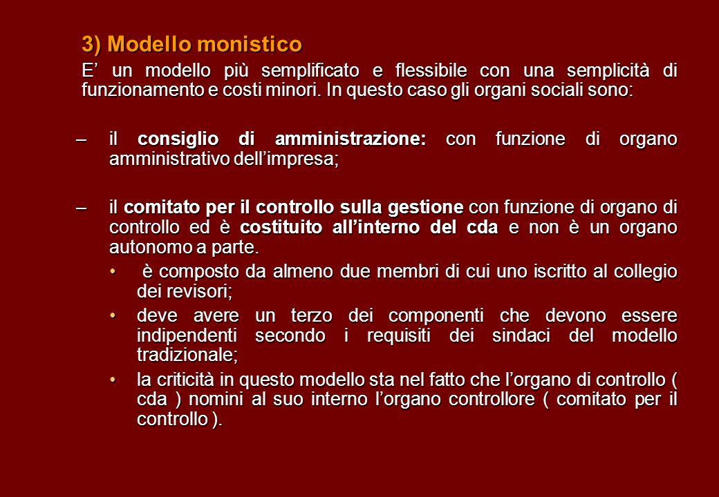 3) Modello monistico