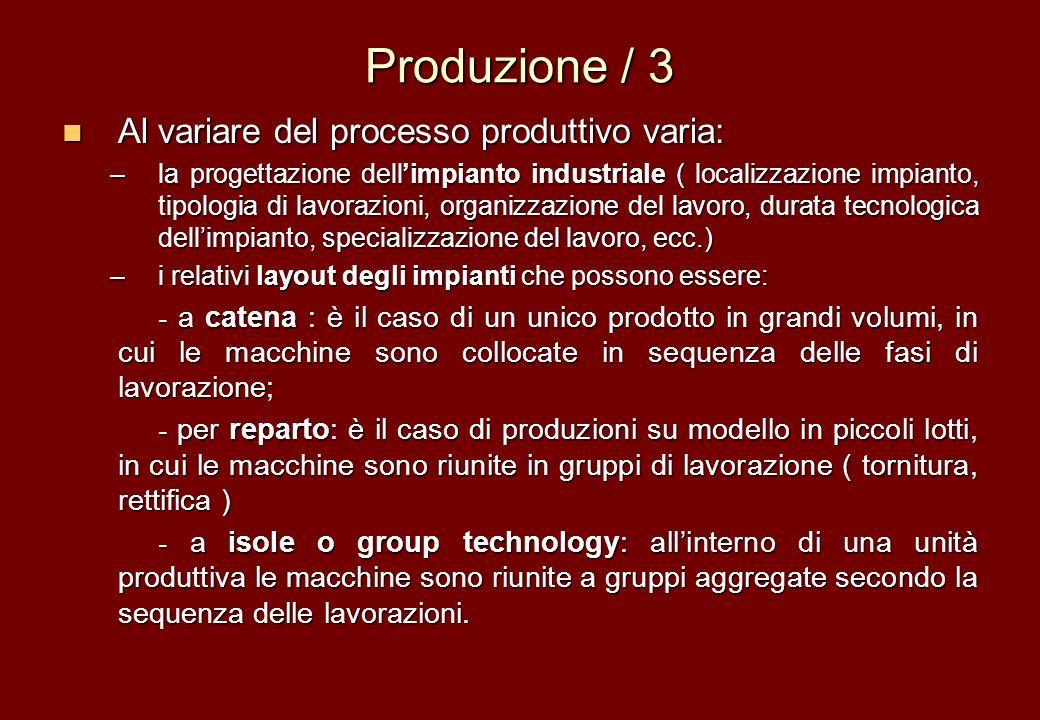 Produzione / 3 Al variare del processo produttivo varia: