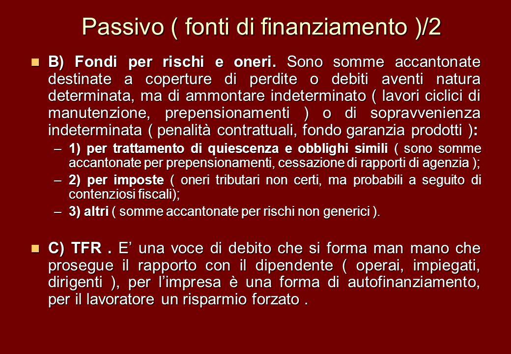 Passivo ( fonti di finanziamento )/2