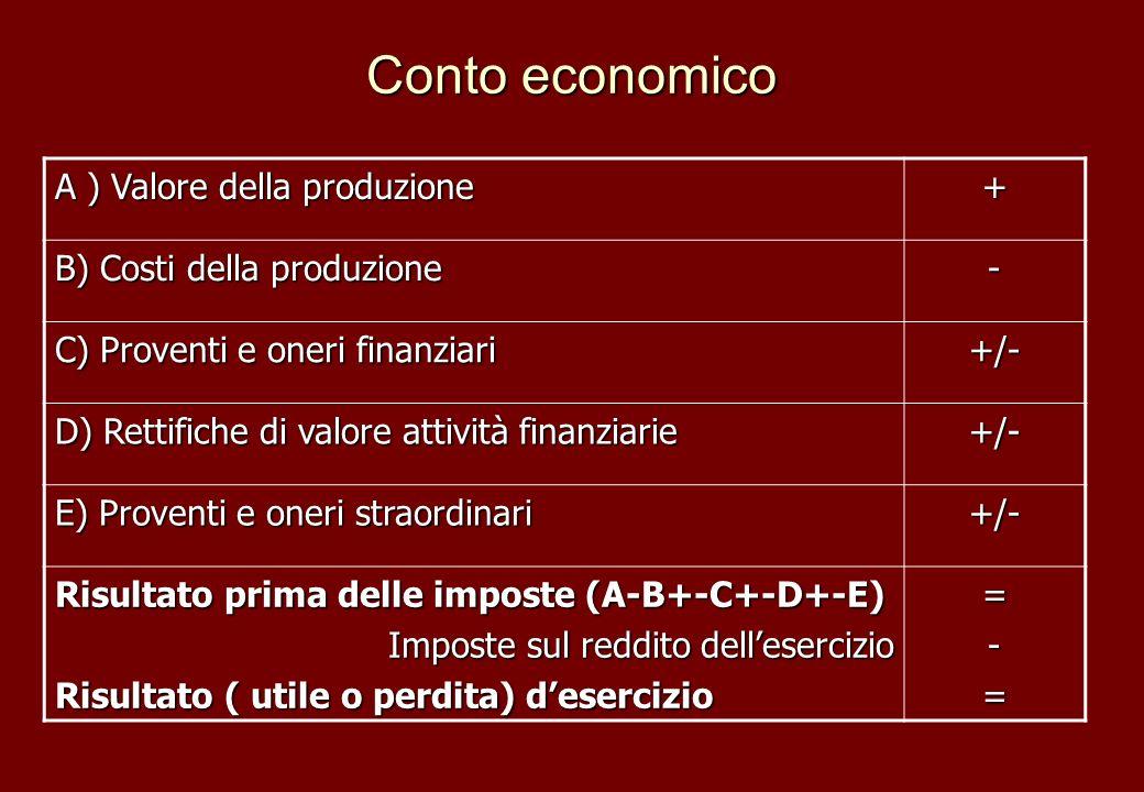 Conto economico A ) Valore della produzione +