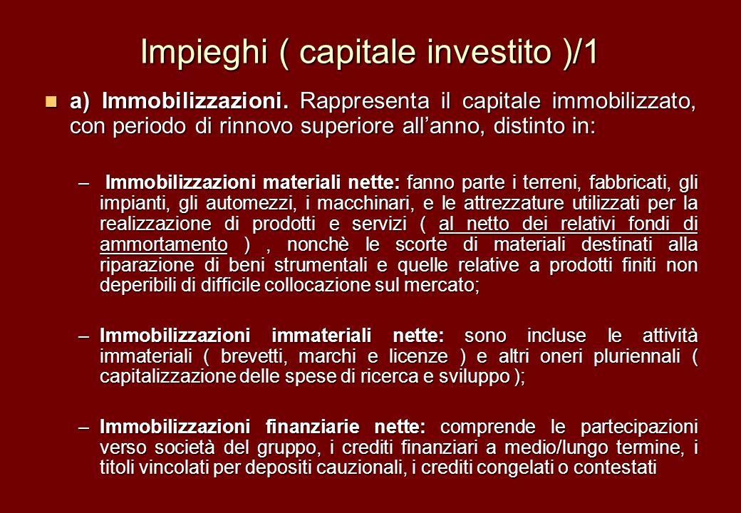 Impieghi ( capitale investito )/1