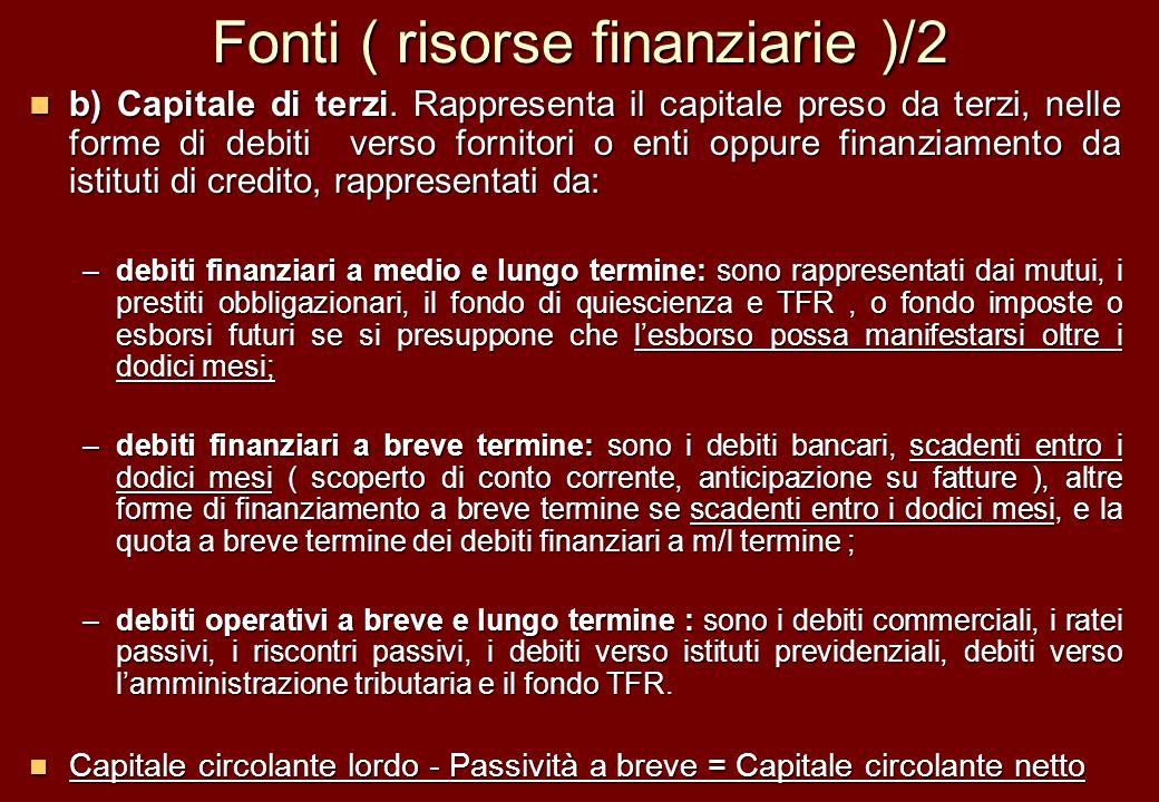 Fonti ( risorse finanziarie )/2