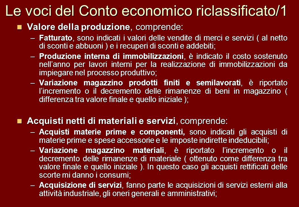 Le voci del Conto economico riclassificato/1