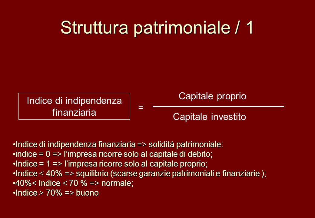 Struttura patrimoniale / 1