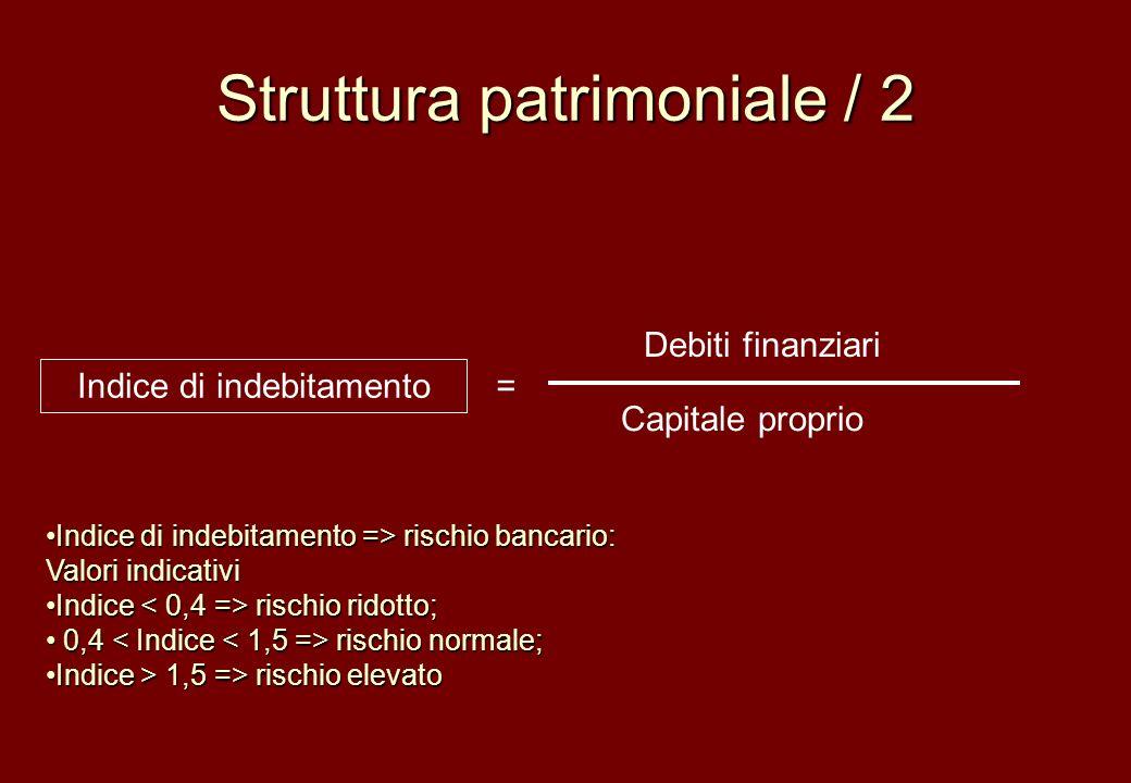 Struttura patrimoniale / 2