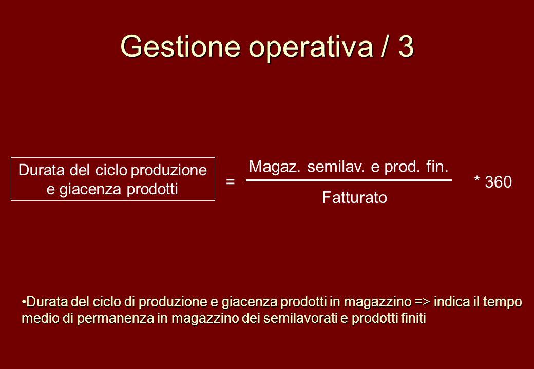 Gestione operativa / 3 Magaz. semilav. e prod. fin. = * 360 Fatturato