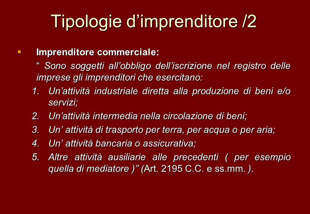Tipologie d'imprenditore /2