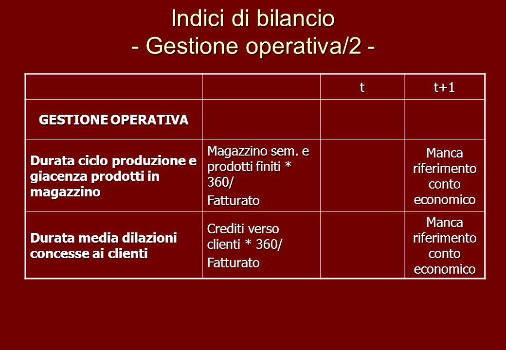 Indici di bilancio - Gestione operativa/2 -