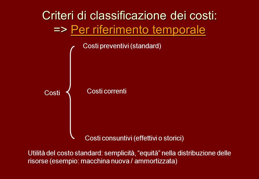 Criteri di classificazione dei costi: => Per riferimento temporale