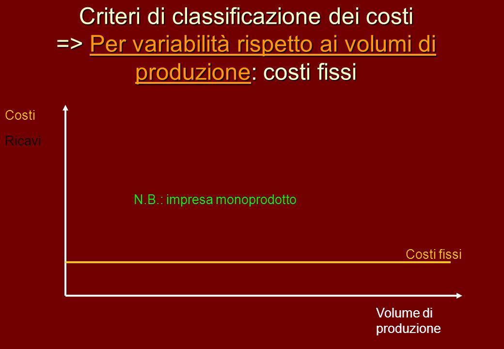 Criteri di classificazione dei costi => Per variabilità rispetto ai volumi di produzione: costi fissi