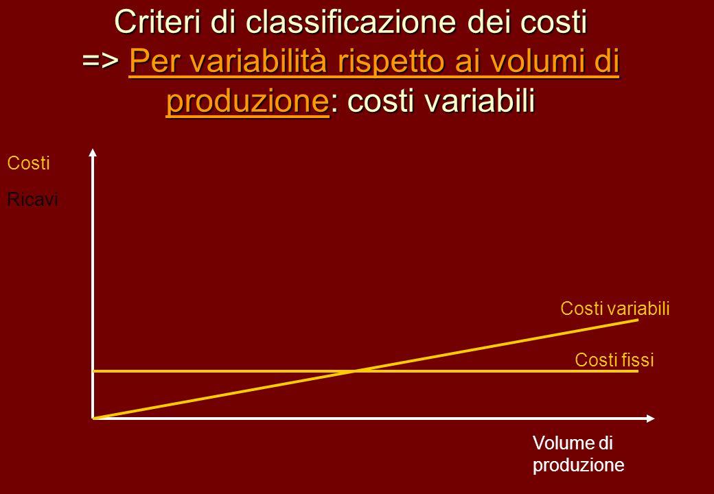 Criteri di classificazione dei costi => Per variabilità rispetto ai volumi di produzione: costi variabili