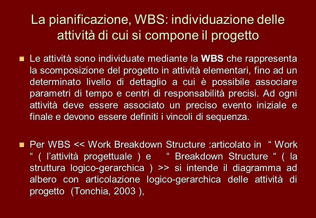 La pianificazione, WBS: individuazione delle attività di cui si compone il progetto