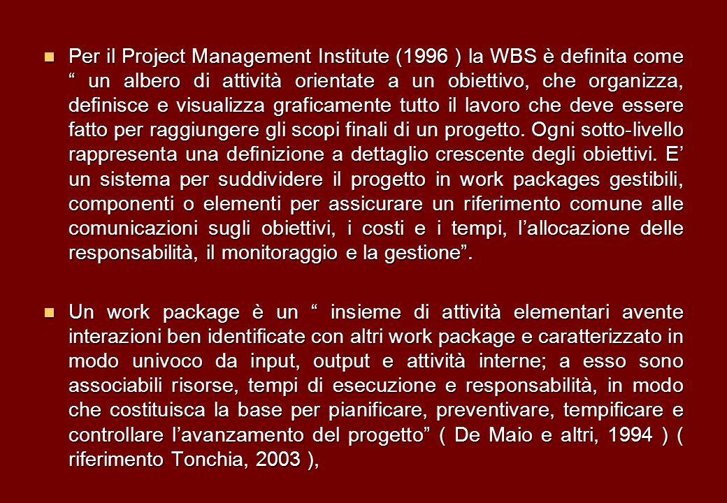 Per il Project Management Institute (1996 ) la WBS è definita come un albero di attività orientate a un obiettivo, che organizza, definisce e visualizza graficamente tutto il lavoro che deve essere fatto per raggiungere gli scopi finali di un progetto. Ogni sotto-livello rappresenta una definizione a dettaglio crescente degli obiettivi. E' un sistema per suddividere il progetto in work packages gestibili, componenti o elementi per assicurare un riferimento comune alle comunicazioni sugli obiettivi, i costi e i tempi, l'allocazione delle responsabilità, il monitoraggio e la gestione .
