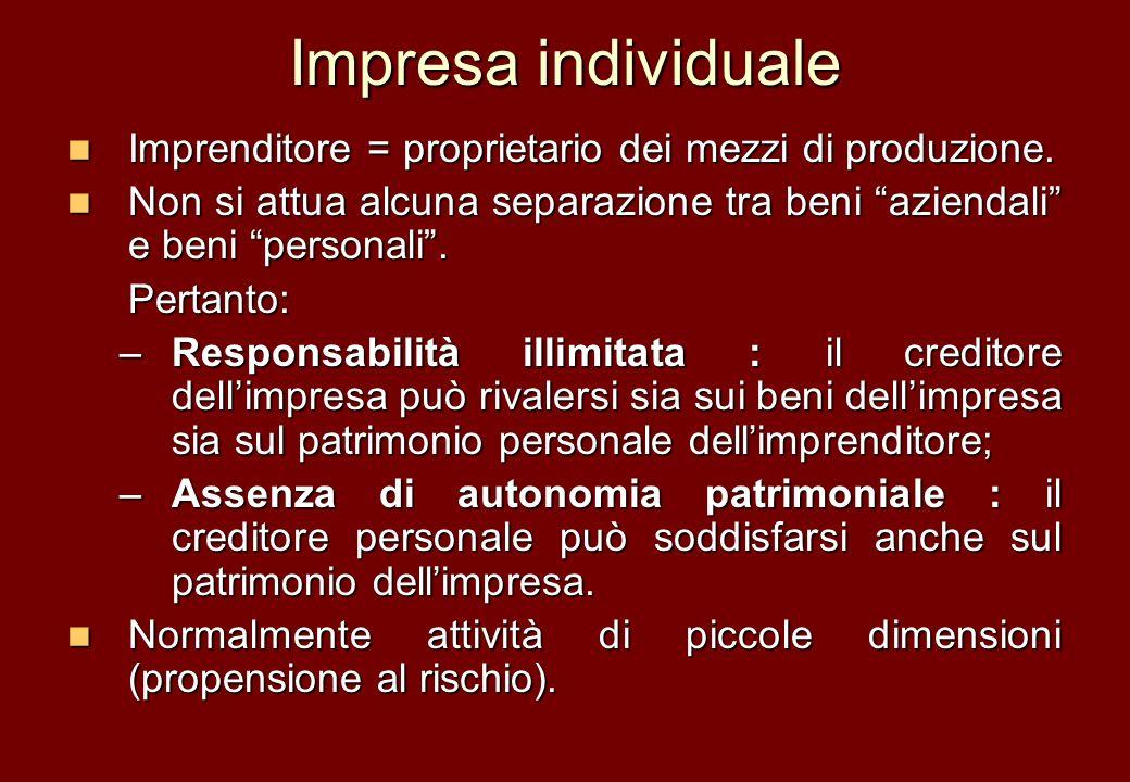 Impresa individuale Imprenditore = proprietario dei mezzi di produzione. Non si attua alcuna separazione tra beni aziendali e beni personali .