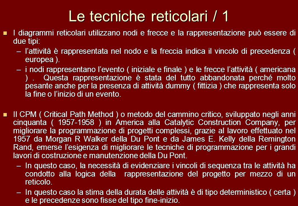 Le tecniche reticolari / 1
