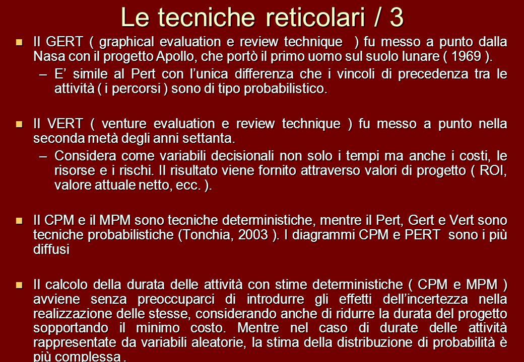 Le tecniche reticolari / 3