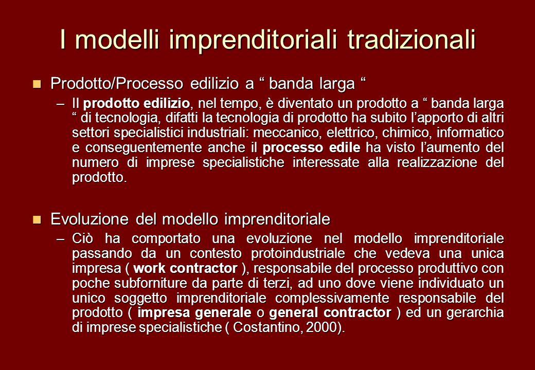 I modelli imprenditoriali tradizionali