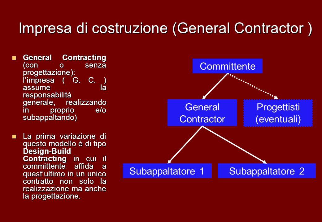 Impresa di costruzione (General Contractor )