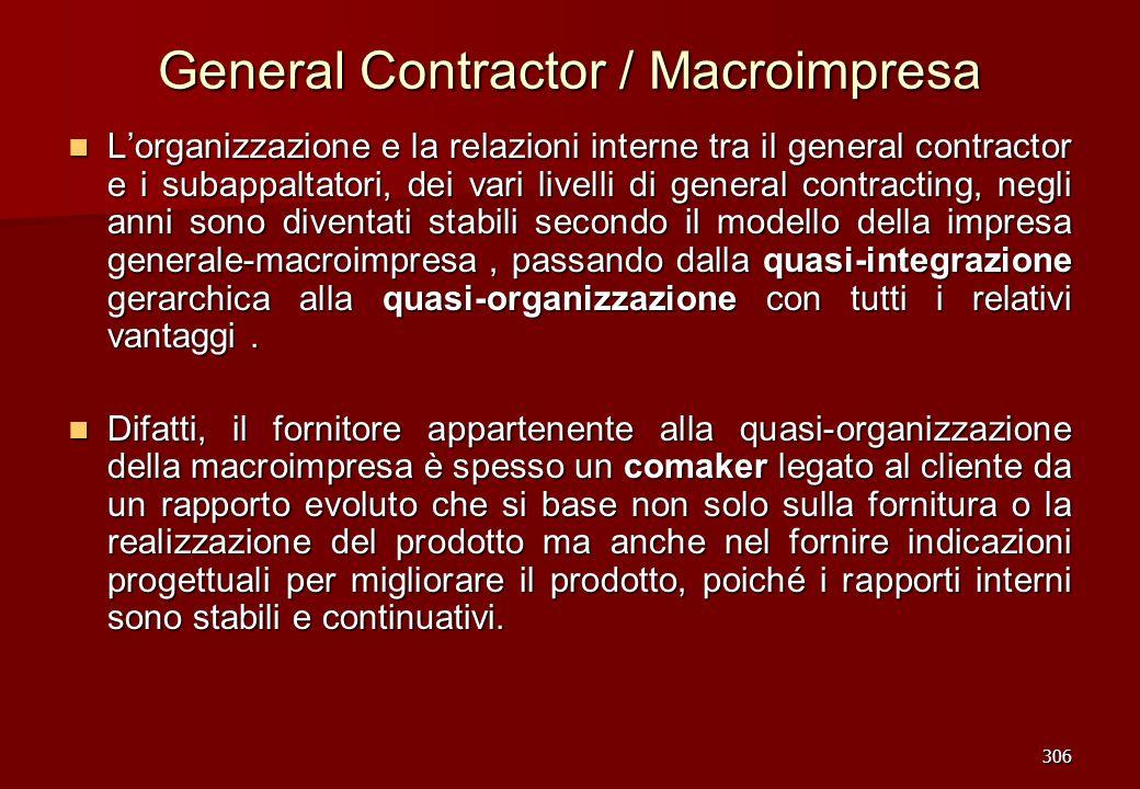 General Contractor / Macroimpresa