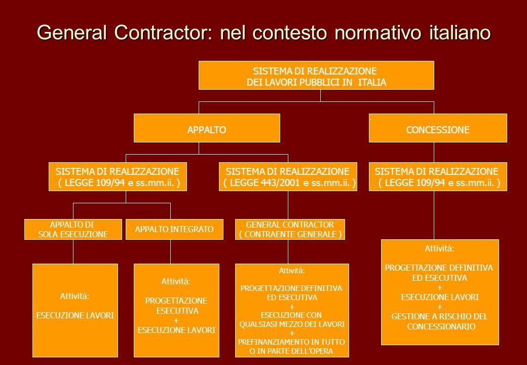 General Contractor: nel contesto normativo italiano