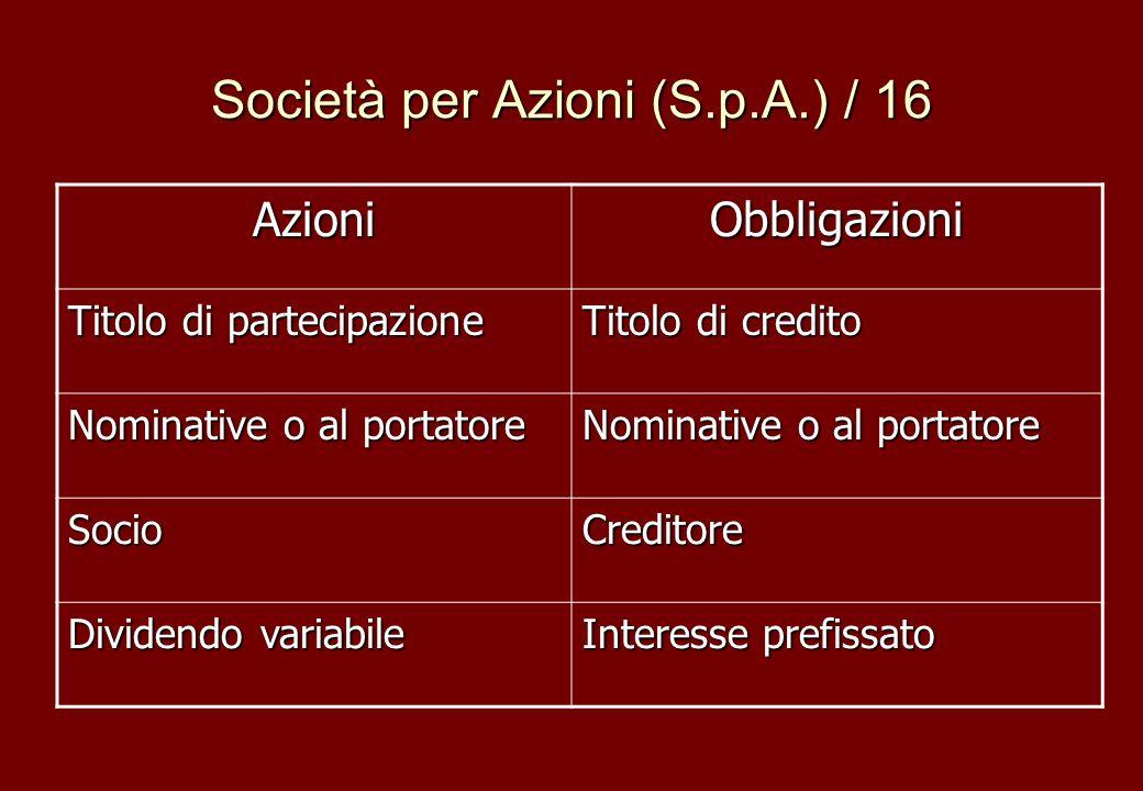Società per Azioni (S.p.A.) / 16