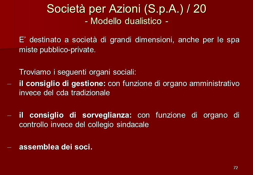 Società per Azioni (S.p.A.) / 20 - Modello dualistico -