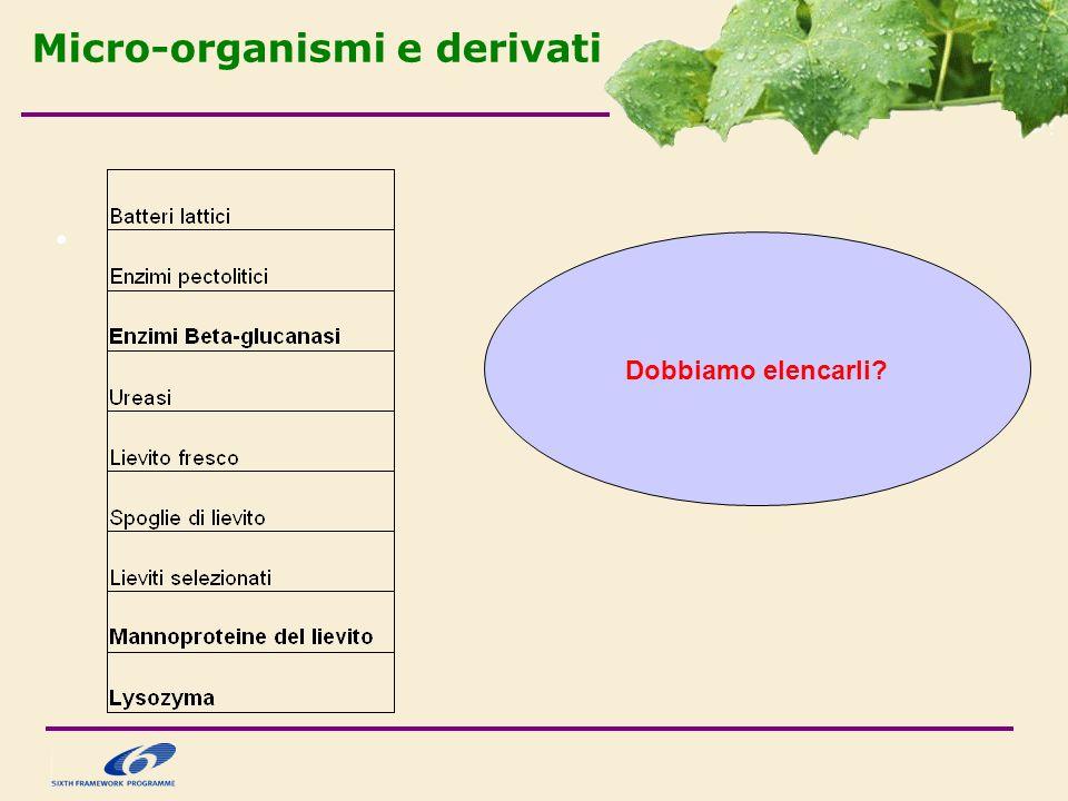 Micro-organismi e derivati