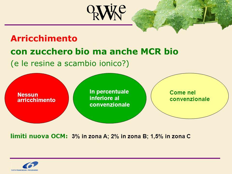 con zucchero bio ma anche MCR bio