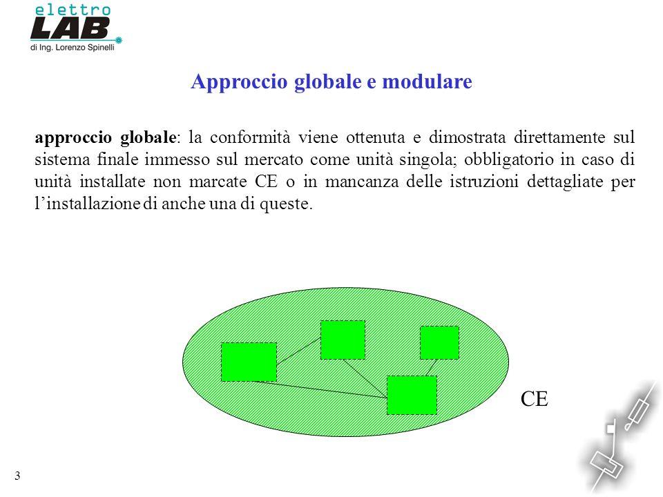 Approccio globale e modulare