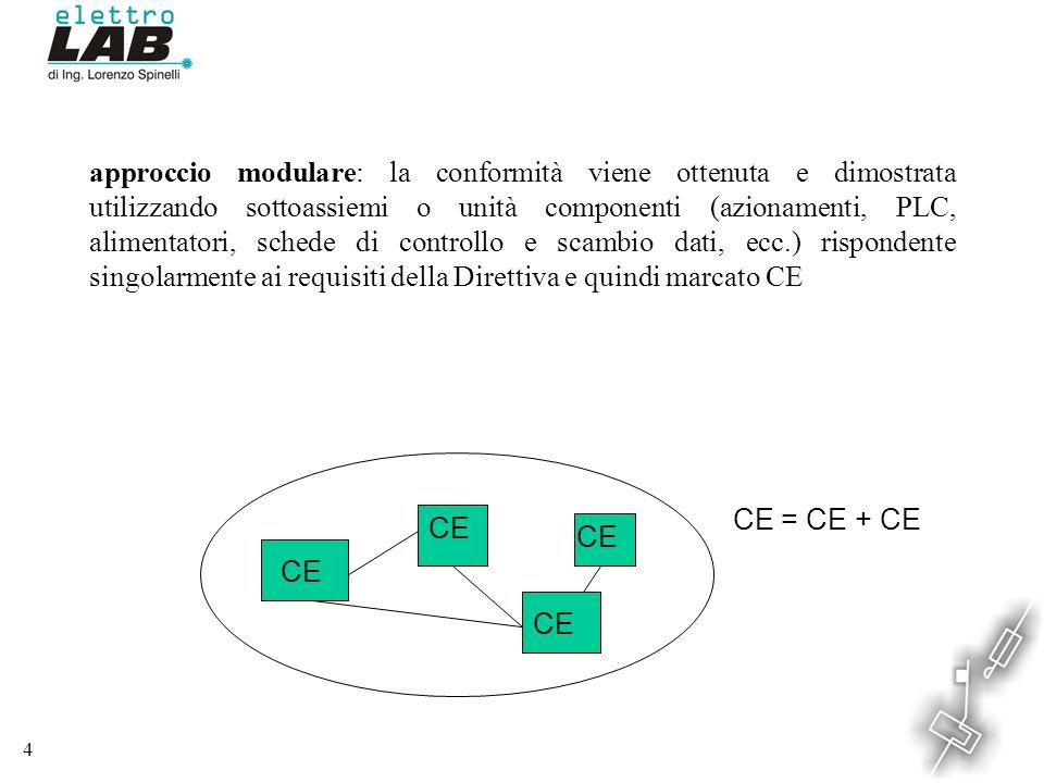approccio modulare: la conformità viene ottenuta e dimostrata utilizzando sottoassiemi o unità componenti (azionamenti, PLC, alimentatori, schede di controllo e scambio dati, ecc.) rispondente singolarmente ai requisiti della Direttiva e quindi marcato CE