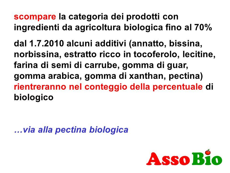 scompare la categoria dei prodotti con ingredienti da agricoltura biologica fino al 70%