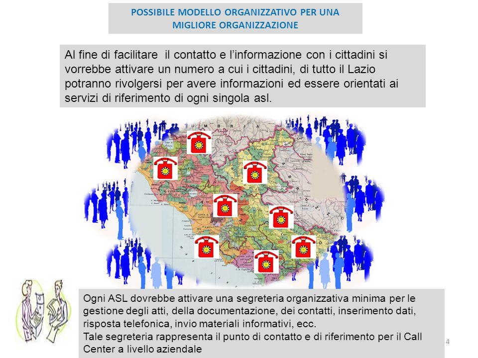 POSSIBILE MODELLO ORGANIZZATIVO PER UNA MIGLIORE ORGANIZZAZIONE