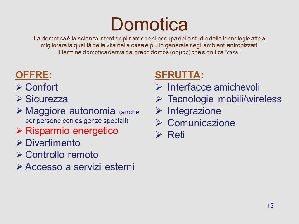 Domotica OFFRE: Confort Sicurezza