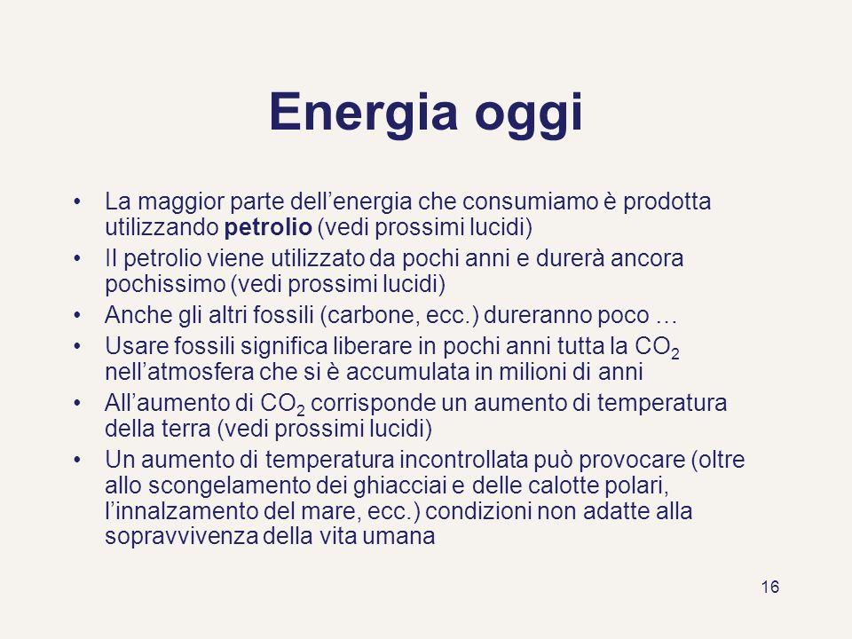 Energia oggi La maggior parte dell'energia che consumiamo è prodotta utilizzando petrolio (vedi prossimi lucidi)