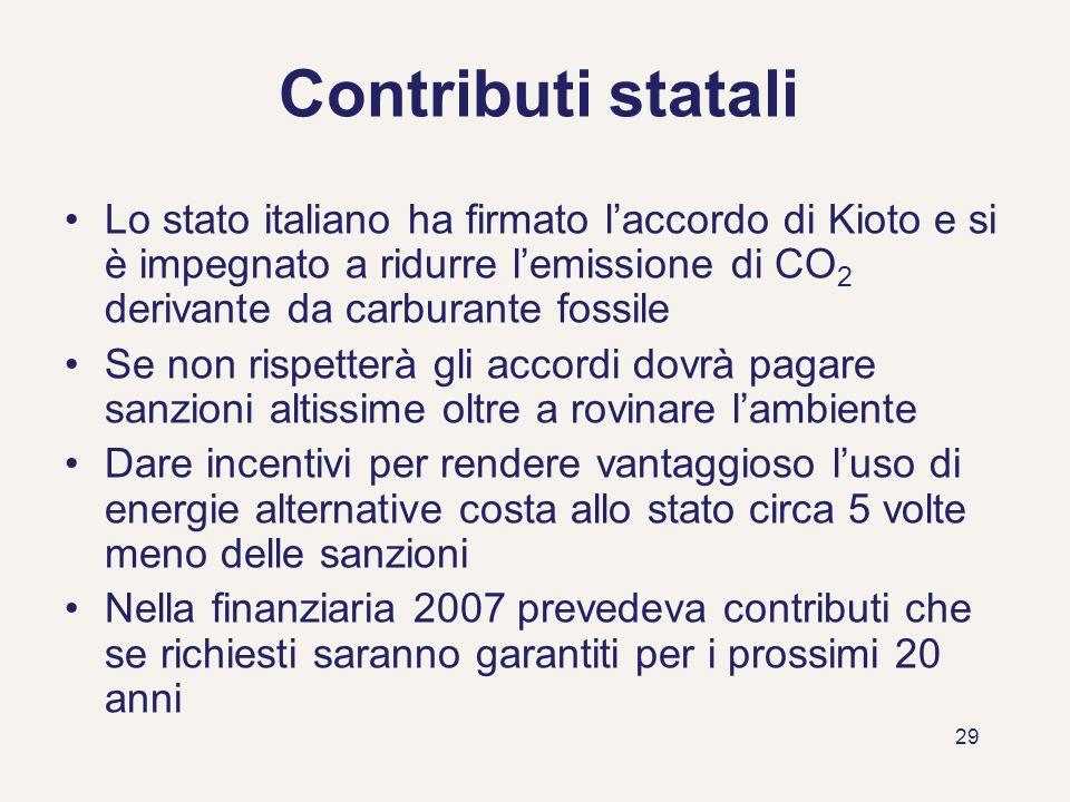 Contributi statali Lo stato italiano ha firmato l'accordo di Kioto e si è impegnato a ridurre l'emissione di CO2 derivante da carburante fossile.