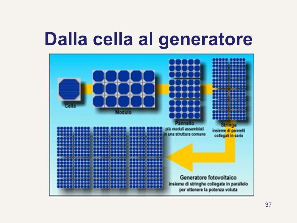 Dalla cella al generatore