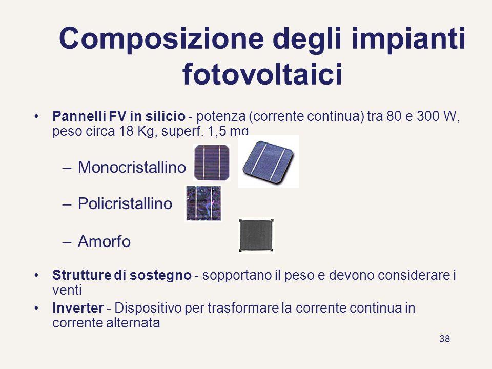 Composizione degli impianti fotovoltaici