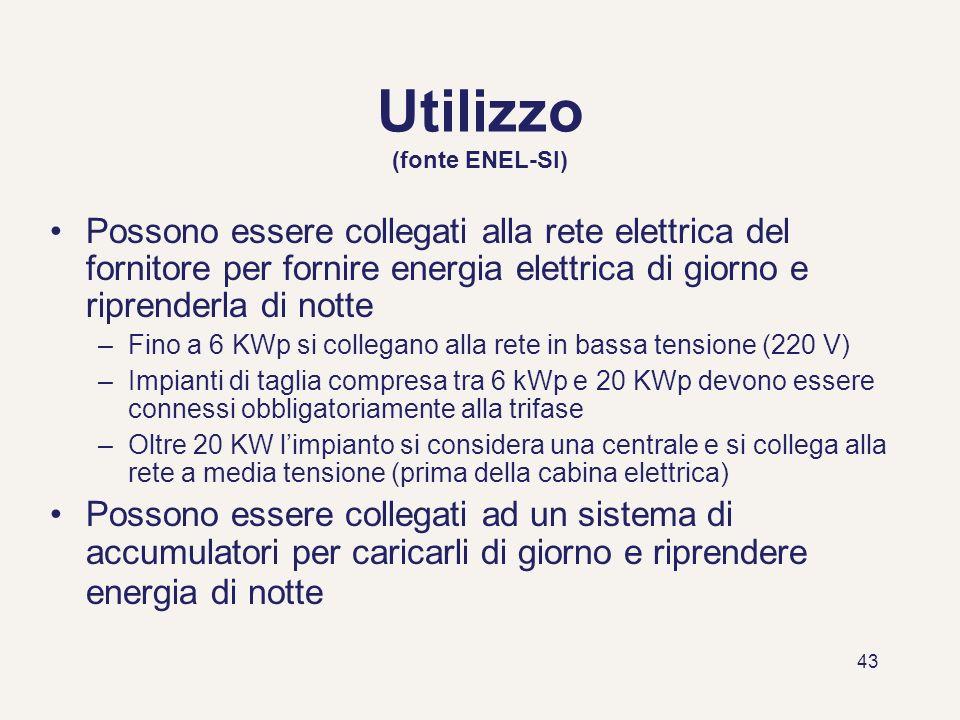 Utilizzo (fonte ENEL-SI)