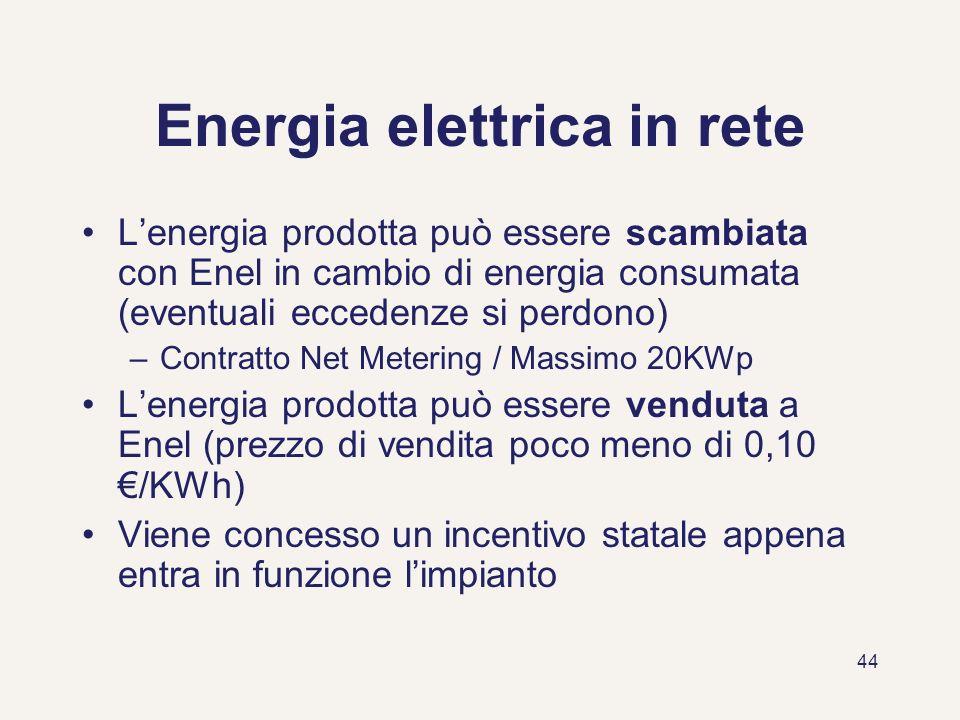 Energia elettrica in rete