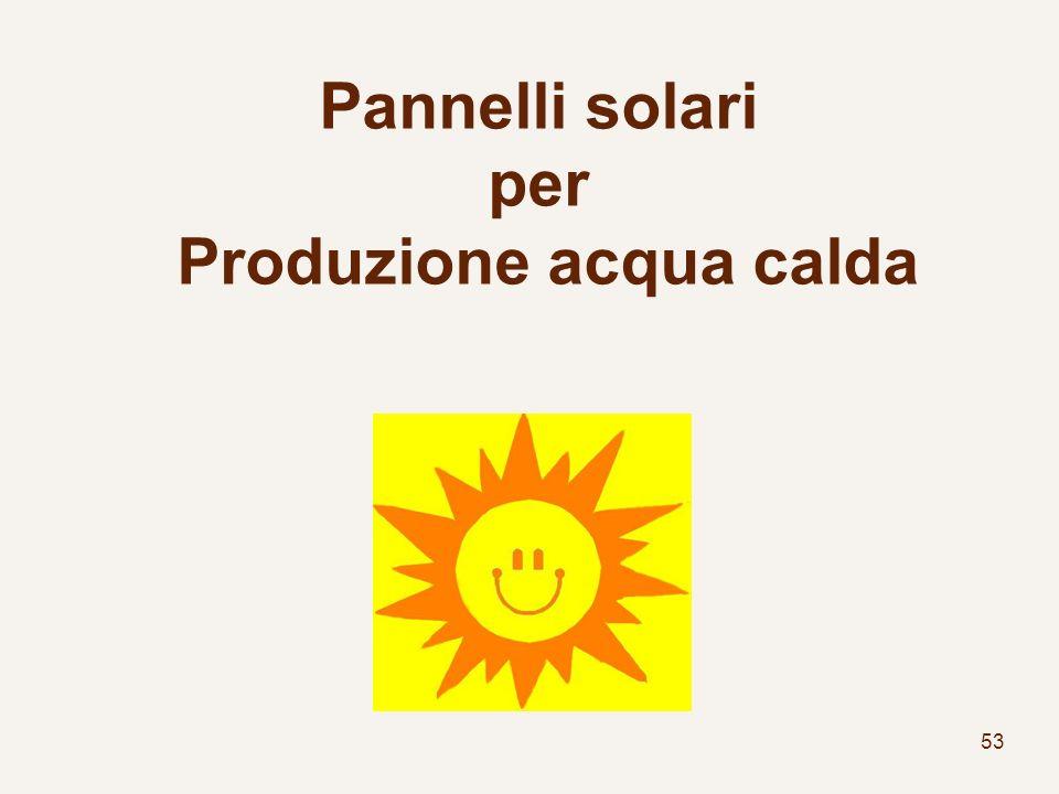 Pannelli solari per Produzione acqua calda
