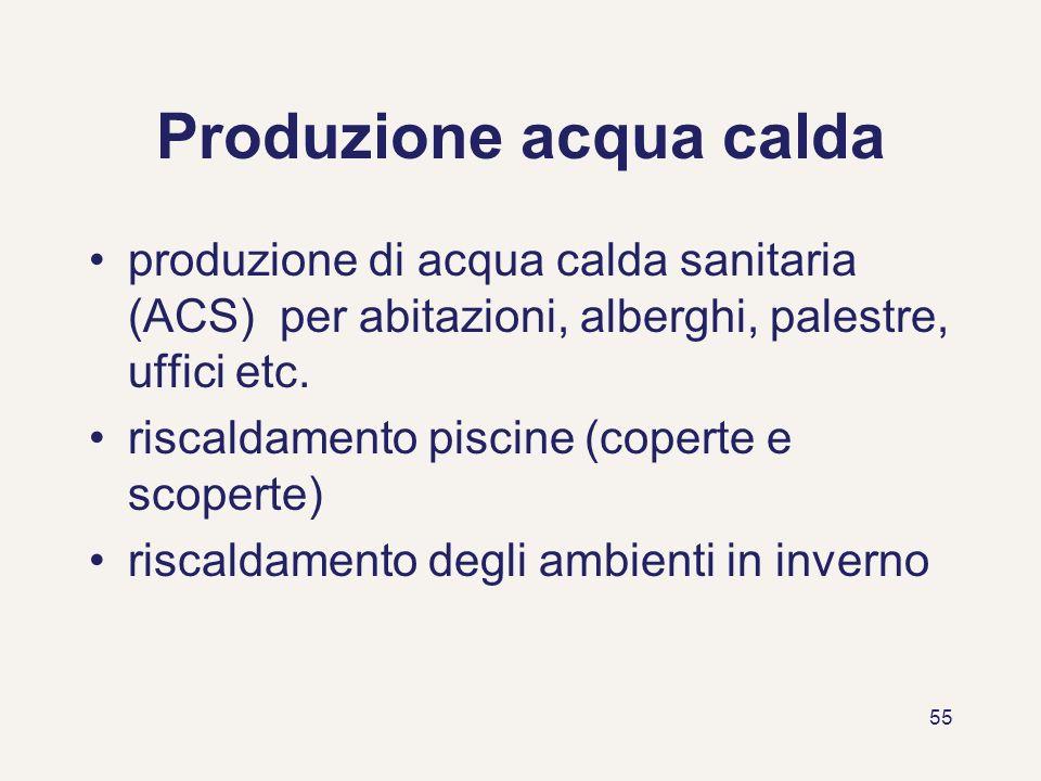 Produzione acqua calda