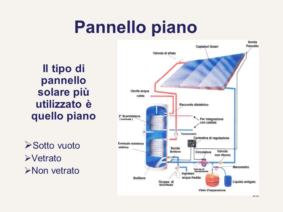 Il tipo di pannello solare più utilizzato è quello piano