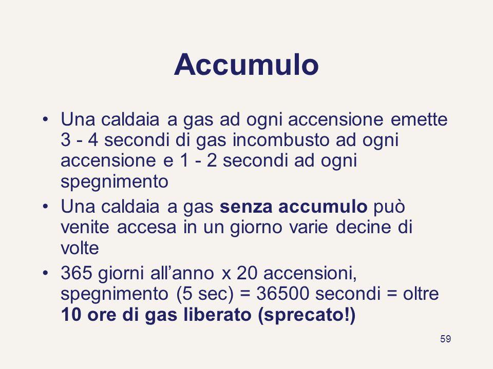 Accumulo Una caldaia a gas ad ogni accensione emette 3 - 4 secondi di gas incombusto ad ogni accensione e 1 - 2 secondi ad ogni spegnimento.