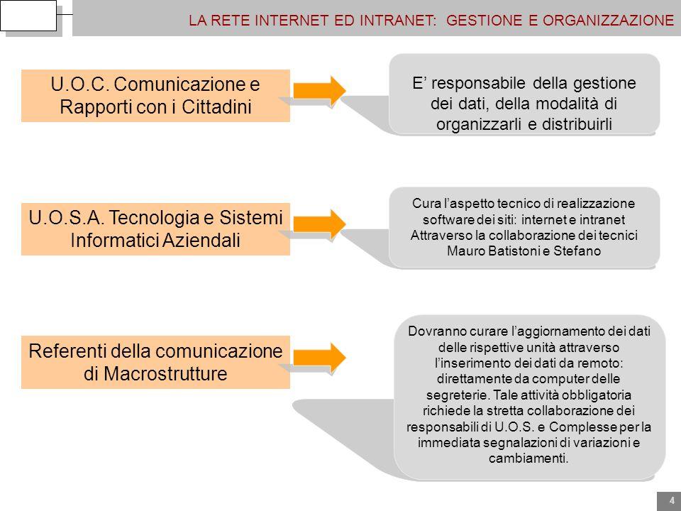 LA RETE INTERNET ED INTRANET: GESTIONE E ORGANIZZAZIONE