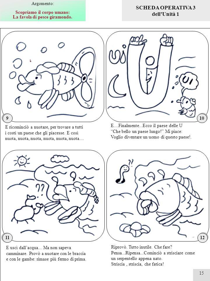 Scopriamo il corpo umano: La favola di pesce giramondo.