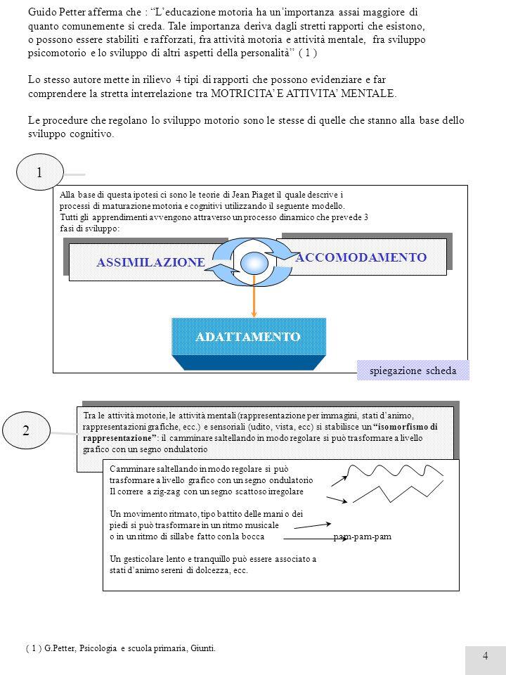 ( 1 ) G.Petter, Psicologia e scuola primaria, Giunti.