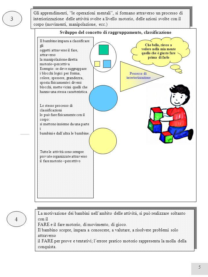 Sviluppo del concetto di raggruppamento, classificazione