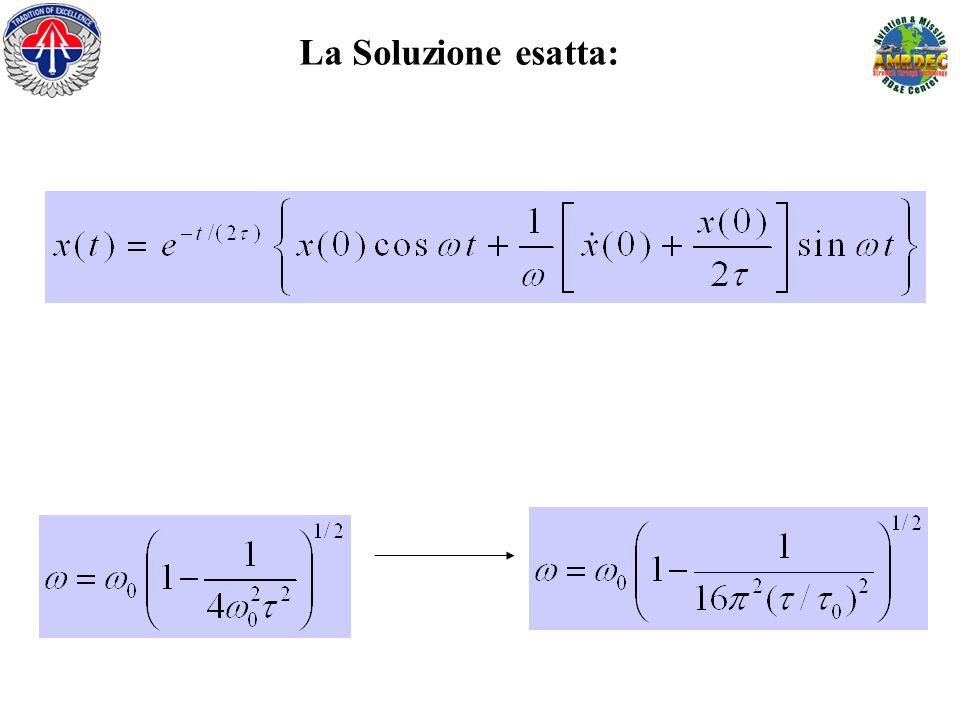 La Soluzione esatta: