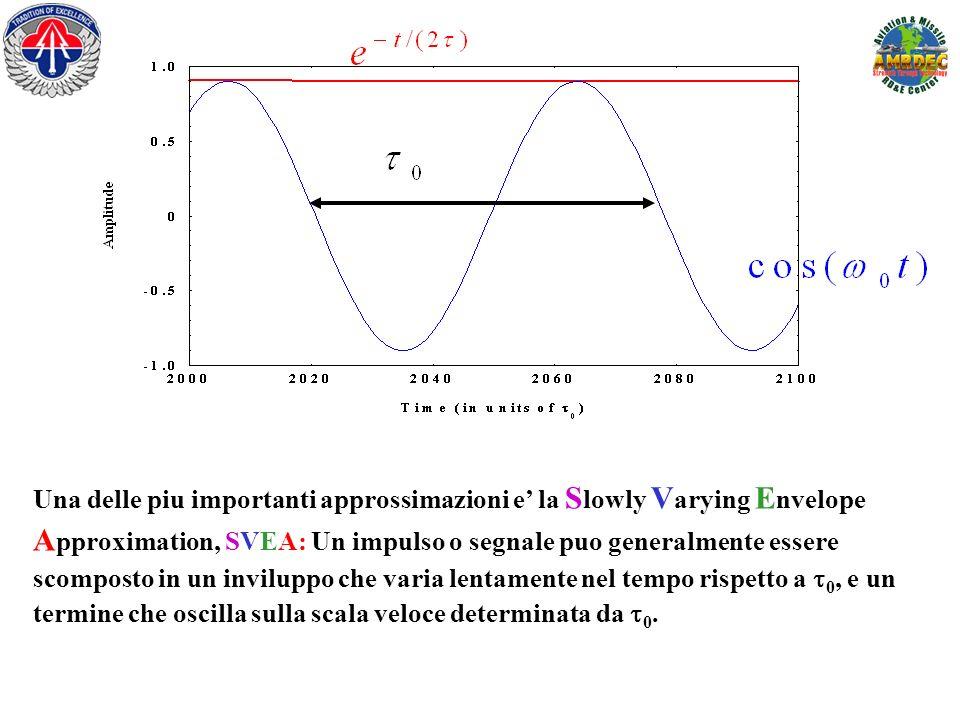 Una delle piu importanti approssimazioni e' la Slowly Varying Envelope Approximation, SVEA: Un impulso o segnale puo generalmente essere scomposto in un inviluppo che varia lentamente nel tempo rispetto a t0, e un termine che oscilla sulla scala veloce determinata da t0.